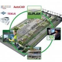 ELiPLAN自动化解决方案