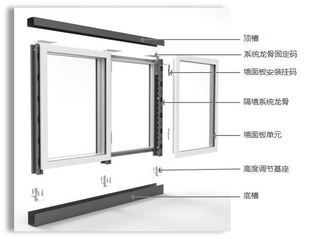 上海森临-全钢制装配式隔墙系统
