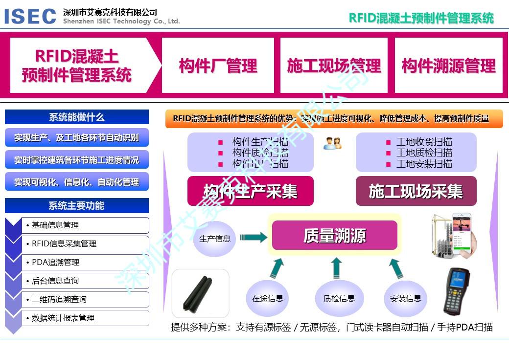 RFID混凝土预制件管理 系统