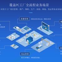 PCMES构件生产管理系统